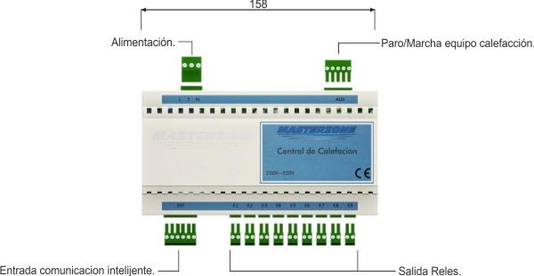 Climatizacion inteligente masterzone - Sistema de calefaccion central ...